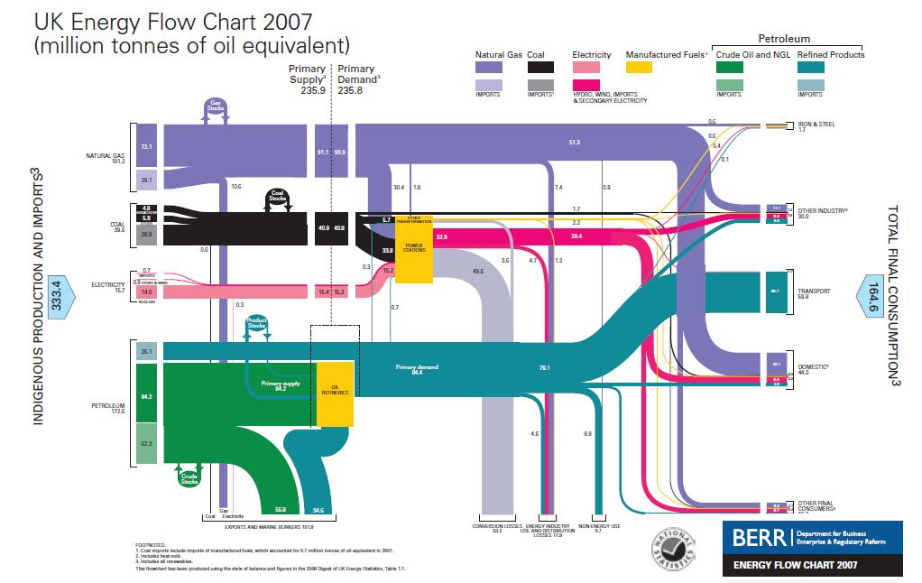 chart shows heat flow - HD1774×1164