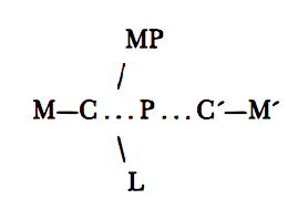 "Marx's ""general formula of capital"""